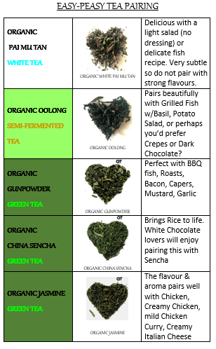 Tea pairing, Food pairing, Cooking with tea, Herbal tea, Organic tea, Buy tea, Tea online, QT Tea Co, Shop tea