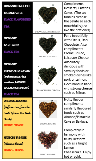 Tea pairing, Food pairing, Cooking with tea, Loose leaf tea, Herbal tea, Organic tea, Buy tea, Online tea, QT Tea Co